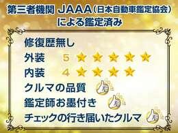 第三者機関JAAA(日本自動車鑑定協会)の鑑定書付き★検査員がお客様目線で行った300項目を越える検査結果となり、中古車とは思えない高評価を獲得したお車です★CSオートディーラーは全車修復歴なし専門店です