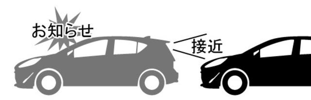 後続車接近お知らせ機能 先行車お知らせ機能等7つの機能で安全、快適なドライブをサポート
