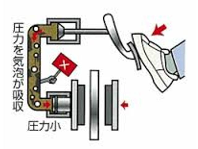ブレーキオイル交換(DOT3使用)長期にわたって未交換状態だと水分を含みやすく、ブレーキで発生する熱によりフルードが沸騰して気泡が発生する可能性があるので車検ごとの交換が推奨されます。