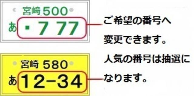 Aプラン画像:希望ナンバーの人気番号は抽選になります。