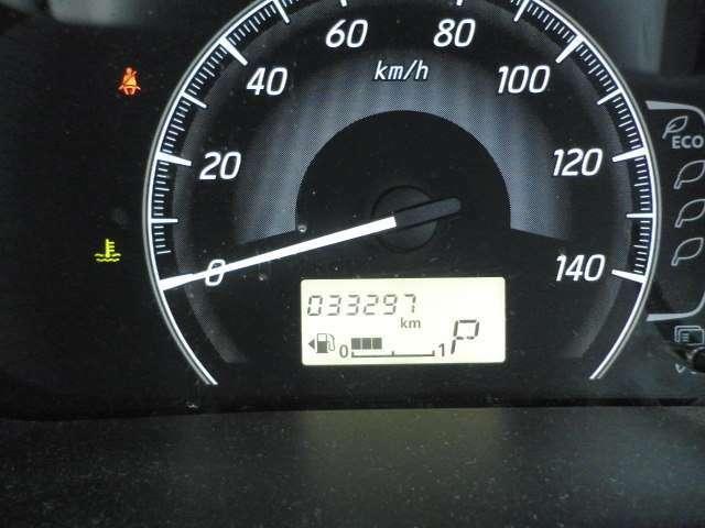 走行約33000km