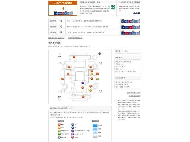 【自動車公正取引協議会 監修】【日本自動車査定協会による再検査も定期的に実施しています。 】