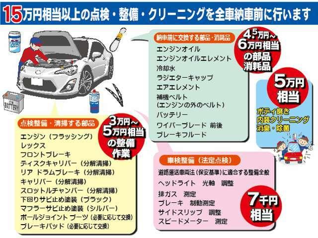 Aプラン画像:全車、総額15万円相当以上のフル点検整備・外装内装フルクリーニング付き!バッテリー・ワイパー・オイル・ベルトなど、エンジンルーム内の消耗品ほぼ全て新品に交換してからご納車いたします。
