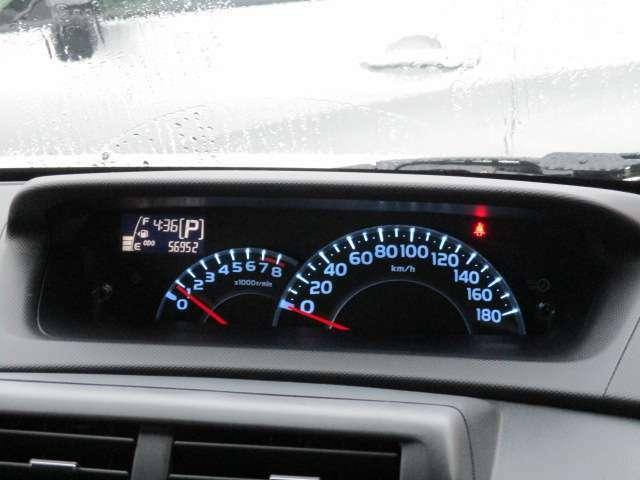 見やすいスピードメーターです