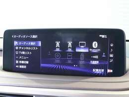 Bluetooth対応携帯電話でハンズフリー通話や音楽データをワイヤレスで再生する事ができます!