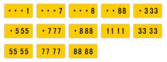 Aプラン画像:お客様の思い出の番号、記念日などをナンバーに設定できます!ぜひご相談下さい。
