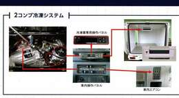 2コンプレッサーで庫内の冷却が早く車内エアコンも快適利用可能です!エバポレーターが薄型で庫内が広く使えます