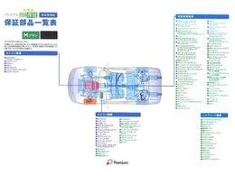 画像は保証部品一覧になります。エンジン機構、エアコン機構、電装装備機構、ハイブリット機構の重要パーツになり、さらに24時間対応、365日受付の緊急ロードサービスが付いております。