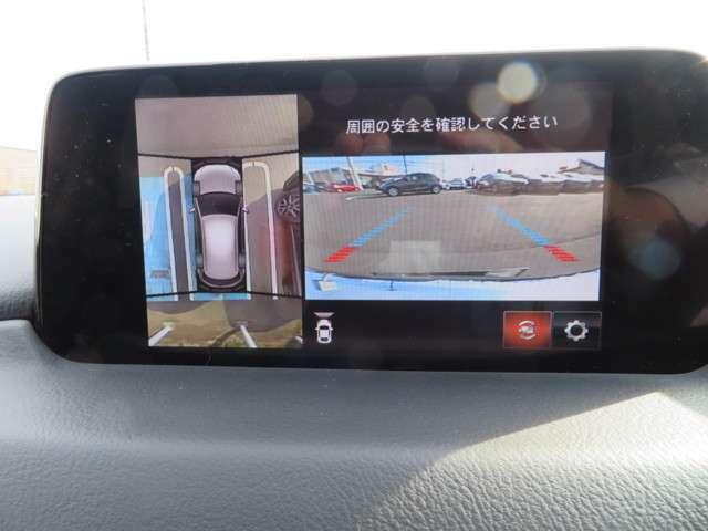 【360°モニター】