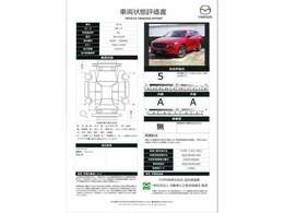第3者機関による車両検査済みです。