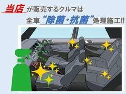 ★この車両の注目して頂きたいポイントは1:スローパー車両、2:純正ナビ、バックカメラ3:ETCです♪♪