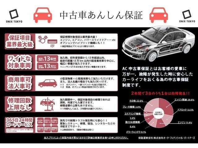 もしもの際も安心!中古車輸入車保証もご用意!