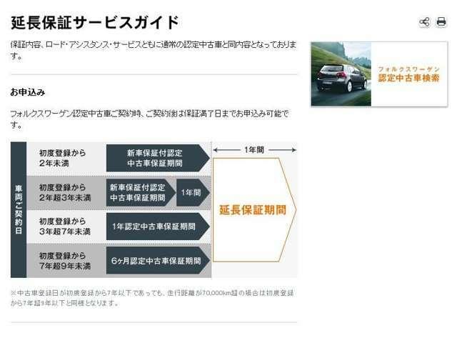 ■VW71項目点検 71項目もの厳しい点検項目を全てクリアした車だけがVW認定中古車として認められます。だからこそ、VW車の性能を最大限に発揮できるのです。