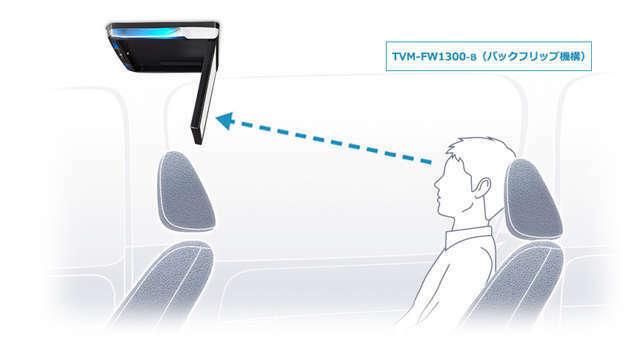 Aプラン画像:開閉方法とモニター設置面をこれまでとは逆に設計した「バックフリップ」機構を新開発。モニターと後席との距離が近づくことでより迫力を増した映像を楽しめます。