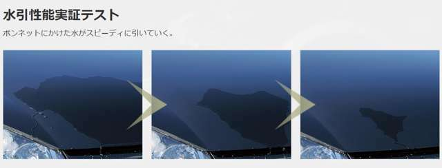 Bプラン画像:スピーディーな水引きが目に見てわかります。