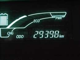 距離 29,398 km!!!