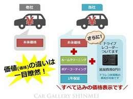 総額表示には車検整備代・タイヤ4本取替代が含まれています。