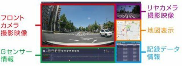 専用ビューワソフトを使用することで録画したデータをパソコンで確認可能。映像や音声だけではなくGセンサーの情報やGPSを搭載しているため、自車の走行軌跡を地図上に表示したり、走行速度も確認できます。