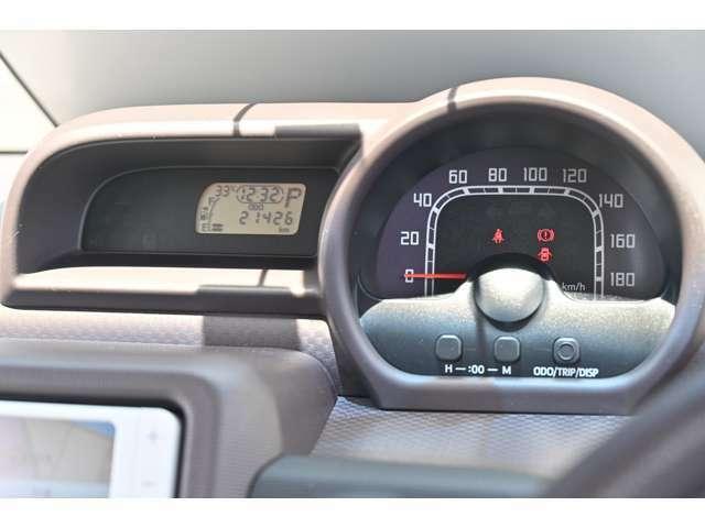 スピードメーターはインパネの中央よりに設置されています。コンパクトで視認性が良く、可愛い雰囲気が漂います。メーターの左側に燃料計や走行距離計、シフト位置などが表示されます★☆★☆★