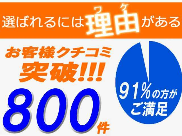 お陰様でお客様のクチコミが800件を突破致しました!すべてのお客様に感謝しております!
