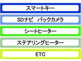 カギはスマートキー☆(インテリジェントキー・アドバンスドキー・キーレス)