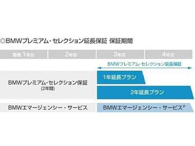 Bプラン画像:●延長保証期間中は、路上でのトラブルをサポートする「BMW エマージェンシー・サービス」が付帯されますので安心です● ●ご加入期間は、車両登録後3カ月以内となりますので、時期をのがさずご加入ください●