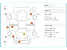 ◆展開図◆ (A)線キズ (U)ヘコミ (B)キズを伴うヘコミ (P)色あせ・塗装はがれ (W)補修跡 (S)サビ (C)腐食 (G)フロントガラスの点キズ (X)割れ・破れ・裂け等 (XX)交換済み 「キズの状態」 1…微小 2…小 3…中 4…大