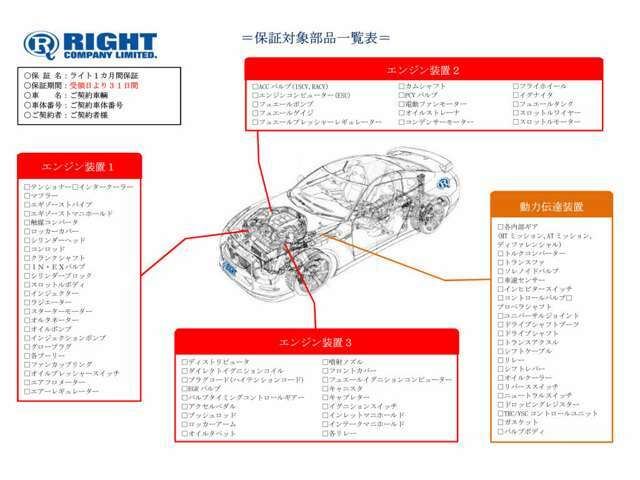Aプラン画像:保証内容は一番重要なエンジン・ミッション本体を中心としたものにてご案内可能となります。ご遠方でもお近くのディーラーや整備工場を介してのサービスが対応可能です。当社で納車整備を行った車両に無料でつきます