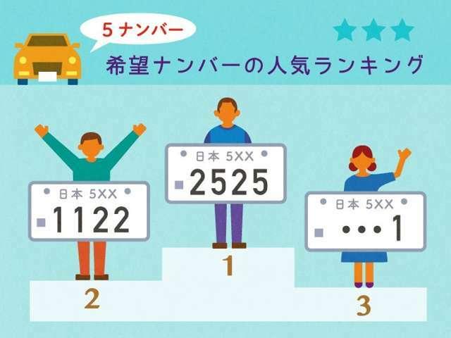 人気のランキングです。2525が人気とはびっくりです!