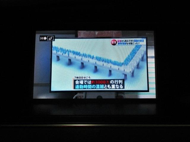 TVの他DVD,ミュージックサーバー、、ブルートゥースオーディオ接続、SDカード再生も可能です