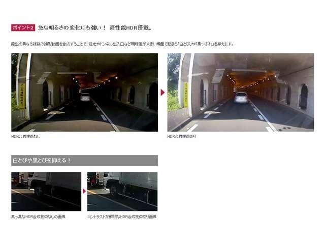 Bプラン画像:急な明るさの変化にも強い! 高性能HDR搭載。