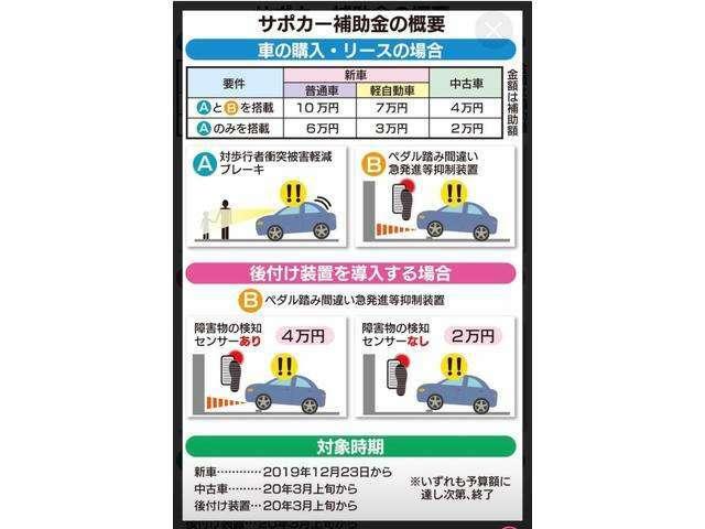 こちらの車両は65歳以上の方はサポかー補助金4万円対象車となります。納車後の申請となりますので、後日お客様の口座に振り込みとなります。ぜひこのチャンスに獲得してください。