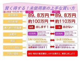 乗出しパックは10万円(約3万円社外マット、バイザー、オイル交換無料、次回車検検査費用1検6検)(約7万円登録費用、自賠責未経過分)になります。新車保証継承は別途21600円にて可能です。
