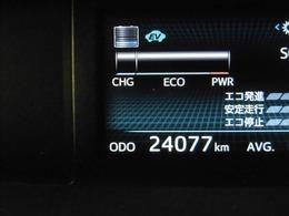 距離 24,077 km !!