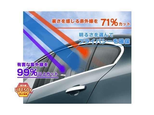 Bプラン画像:赤外線をカットし、車内の温度上昇を抑えます。