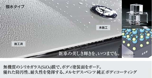 Aプラン画像:メルセデスベンツ純正・ボディーコーティング・ホイールコーティング・インテリアコーティングのセットとなります。専用の純正洗車キットが含まれます。