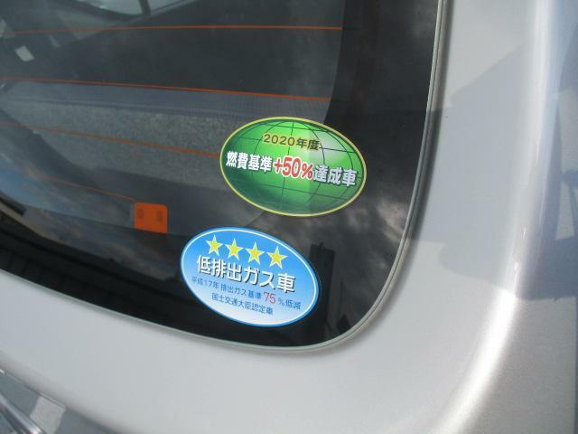 エコカー減税対象車