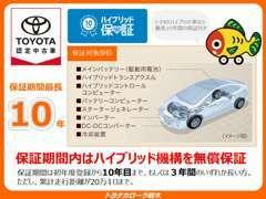 ■トヨタカローラ栃木のオリジナル「きぶな」が登場★栃木伝統の「きぶな」にあやかりあなたのカーライフの無病息災を願います!