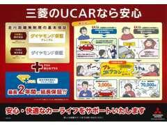 1年間無料でUCAR保証が付いてきます!詳しい保証の内容は営業までお問合せ下さい!