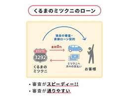 ☆ミツクニは金利0%の自社ローン☆  ☆誰でも分割払いで買えます☆     ミツクニの自社ローンは他社で断られた方でもOK!金利は0%!  分割でも利息は一切頂いておりません  !