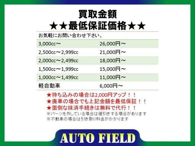 どんなお車も積極的に買取を行っております。もちろん、最低保証価格も設定しており、歴史の詰まった愛車をタダとは言いません。
