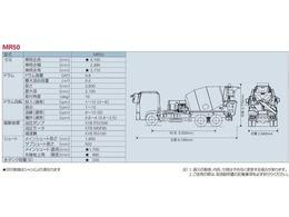 最大積載量11,040Kg 車両重量10,730Kg 車両総重量21,880Kg 車体の長さ909cm 幅249cm 高さ374cm 200L燃料タンク 3軸2デフ