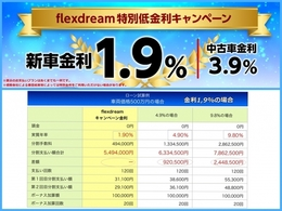 flexdream特別金利キャンペーン開催中です! 是非他社様と総額で比較検討してみてください。