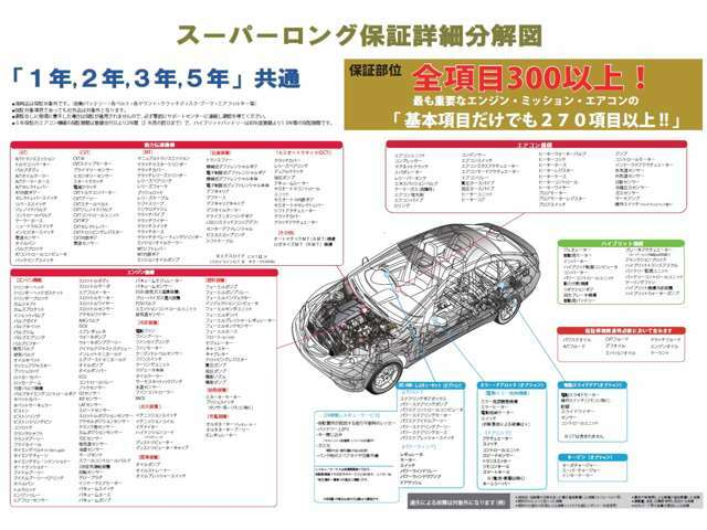 Aプラン画像:24時間対応可能なレッカーサービス等にも加入可能♪更に日本全国で対応可能ですので安心♪