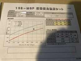 奈良県のお客様は、基本プランの場合でも、無料で名義変更渡し致します。全国に納車実績多数御座いますので、御気軽に陸総の御相談下さい。