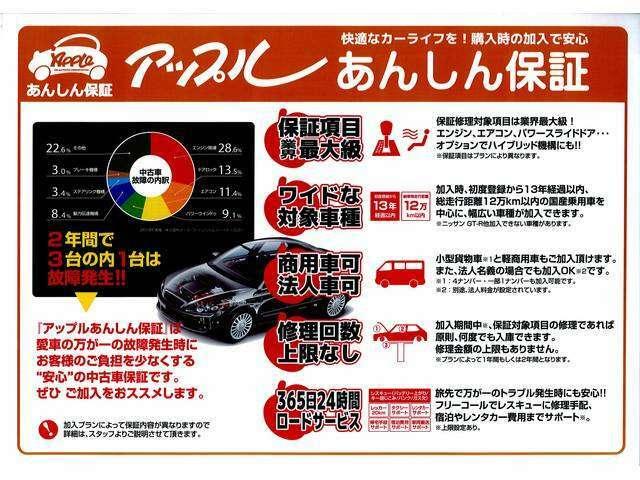 Bプラン画像:お客様にもっと安心してご購入して頂く為に、当店は全車保証付きで販売を致しております!