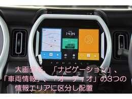 大画面を「ナビゲーション」「車両情報」「オーディオ」の3つの情報エリアに区分し配置。例えば、中央のアイコンにタッチすると、画面が切り替わり、平均燃費などの走行に関する情報や半ドアの警告を表示します^^