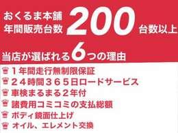メールでのお問い合わせでもかまいません♪お気軽にokuruma_honpo@yahoo.co.jpまで、お願いいたします(^O^☆♪
