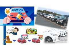 ◆在庫車以外の車両もお取り寄せ販売で対応いたします◆全国各地からのお探しいたします♪【売りたいもご相談ください!】