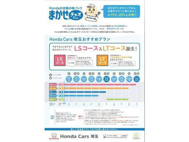 Bプラン画像:法的に定められている「車検」と「12ヶ月点検」、Hondaが推奨する「安心快適点検」と「オイル交換」をお得な価格設定でパックに。それが、「まかせチャオ」です。埼玉県内60店舗にて実施出来ます。